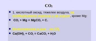 Физические свойства углекислого газа. Углекислый газ (диоксид углерода)